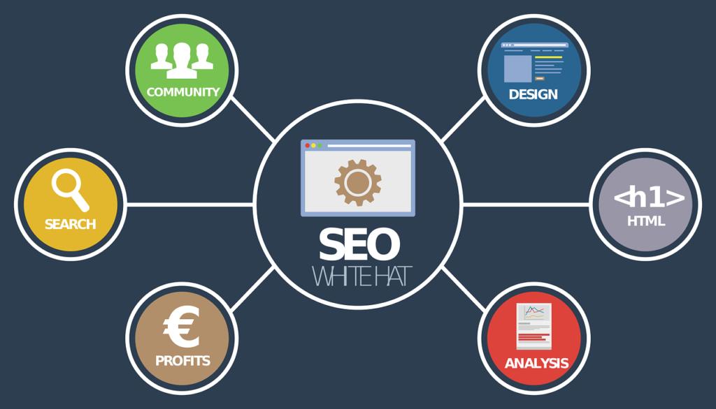 SEO w e-commerce wymaga współpracy wielu specjalistów z różnych dziedzin